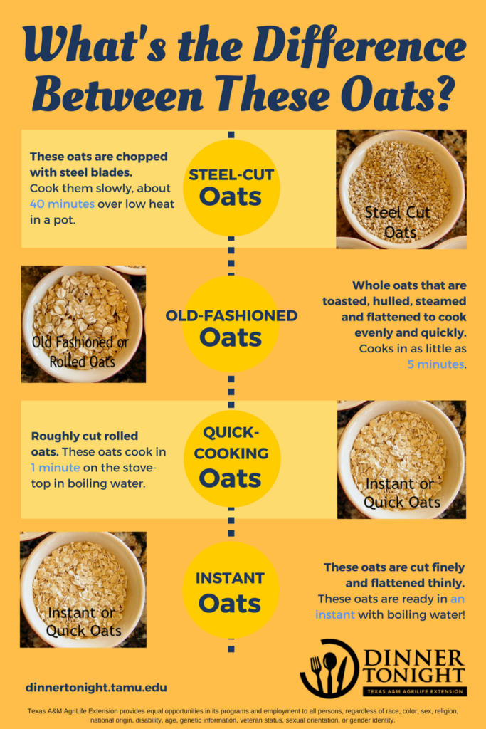 how to cook old fashioned oats in rice cooker